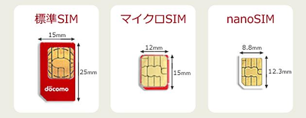 3種類の大きさのSIMカードを並べた画像