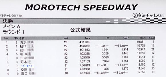 モロテックタミチャレ2017第4戦GTクラス決勝結果